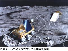 月面ローバによるサンプル採集想像図