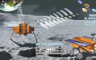 嫦娥4号の作業模式図