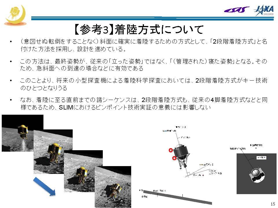スリム探査機の着陸方式