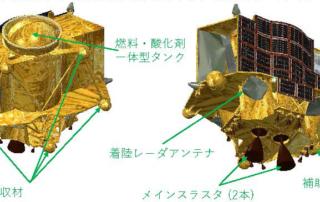 スリム探査機の構造