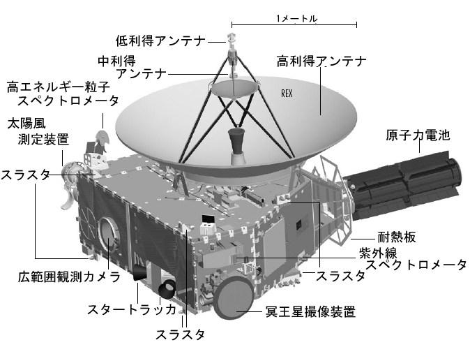 ニューホライズンズ探査機の科学機器